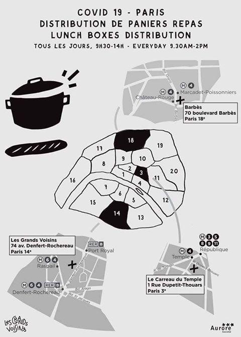Distribution alimentaire dans Paris