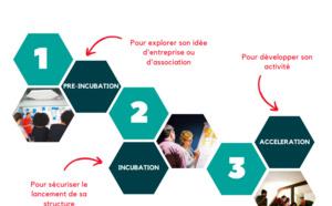 Nouveau programme d'accompagnement à la création d'entreprise par SINGA